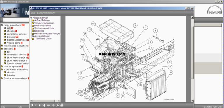 MAN trucks workshop info system (MAN WIS)