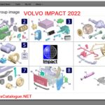 VOLVO IMPACT Online 2021 | Parts Catalog & Service Information