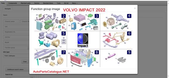 VOLVO IMPACT 2021 Online   Parts Catalog & Service Information
