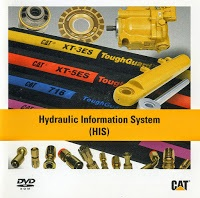 Caterpillar Hydraulic Information System (CAT HIS)