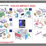 VOLVO IMPACT Online 2022 Parts Catalog & Service Information